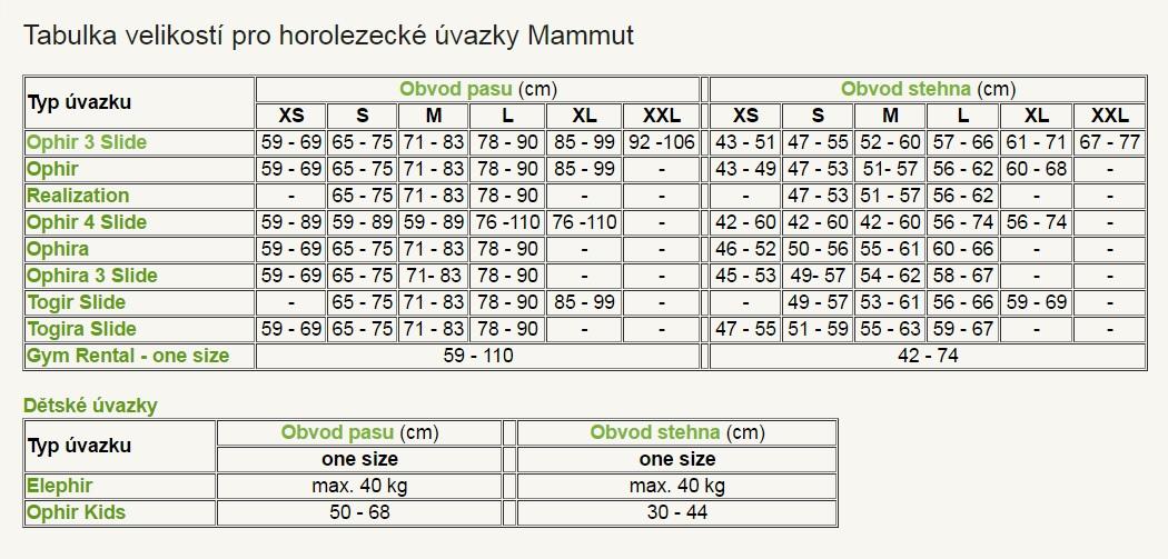 17d2bf9ada Horolezecký úvazek MAMMUT Zephir - vel. M na Aukru