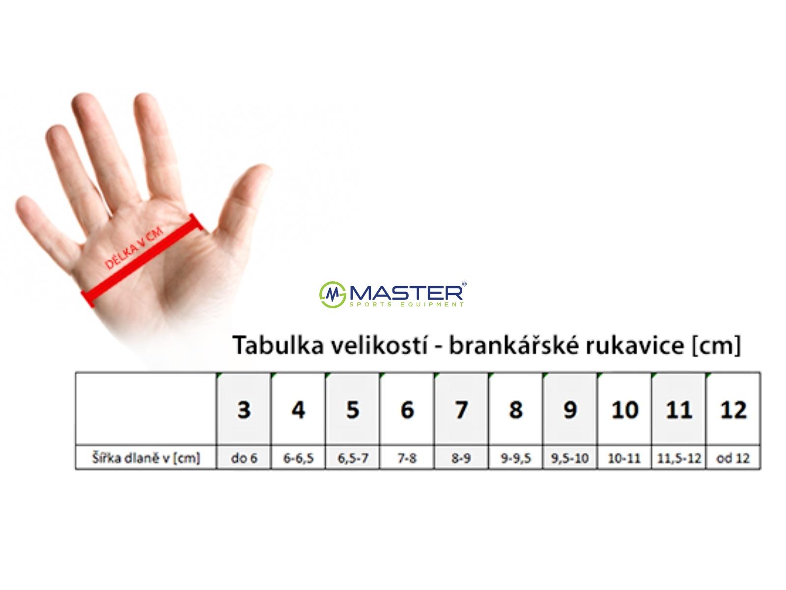 Brankářské rukavice SPOKEY Force zelené. -8% b2e6022944